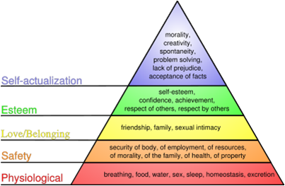 maslows-hierarchy-of-needsjpg